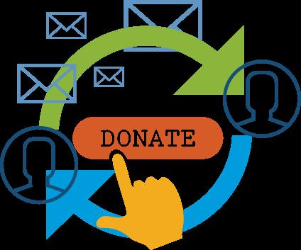 Salesforce for Nonprofits - CRM Ahoy